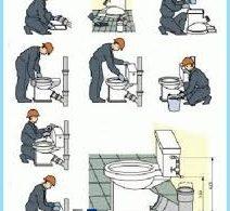 Hur fixar en toalett som ständigt strömmar