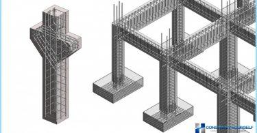 Typer av betongkonstruktioner